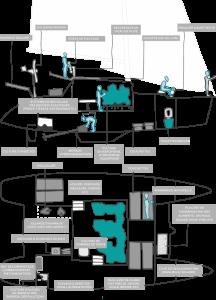 plans-détaillés-cata-base-audessusendessous-e1441016994729