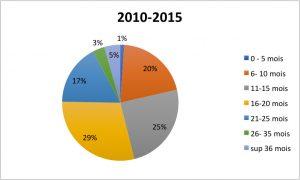 Q2 2010-2015 HD